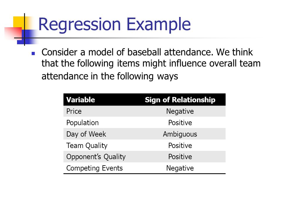 Regression Example Consider a model of baseball attendance. We think that the following items might influence overall team attendance in the following
