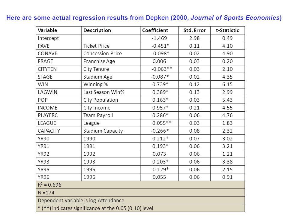 Here are some actual regression results from Depken (2000, Journal of Sports Economics) VariableDescriptionCoefficientStd. Errort-Statistic Intercept-
