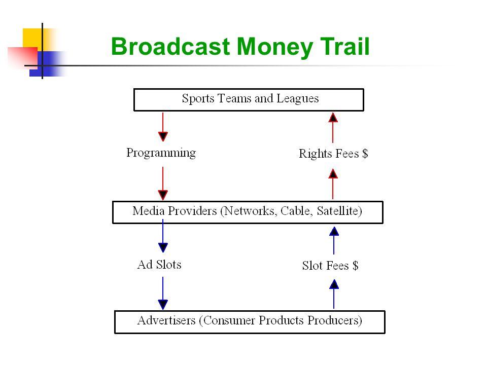 Broadcast Money Trail