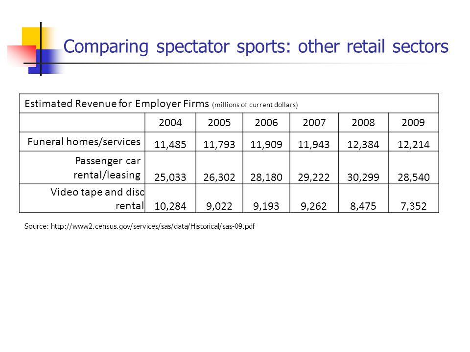 Regression Example Consider a model of baseball attendance.