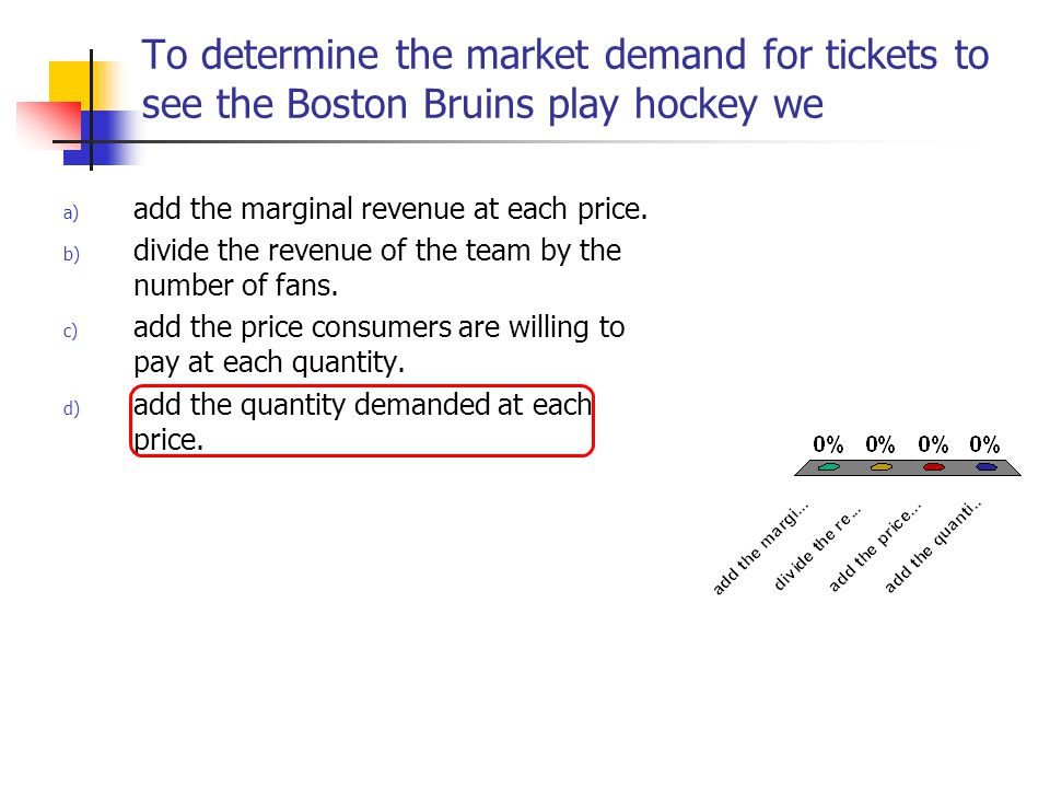 To determine the market demand for tickets to see the Boston Bruins play hockey we a) add the marginal revenue at each price. b) divide the revenue of