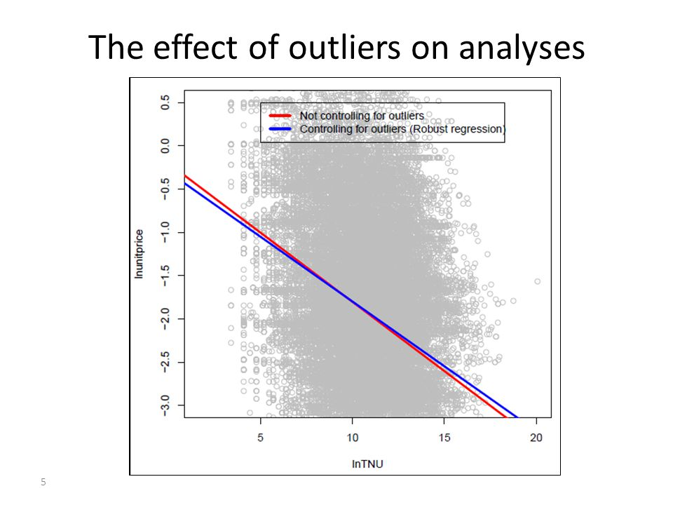 5 The effect of outliers on analyses