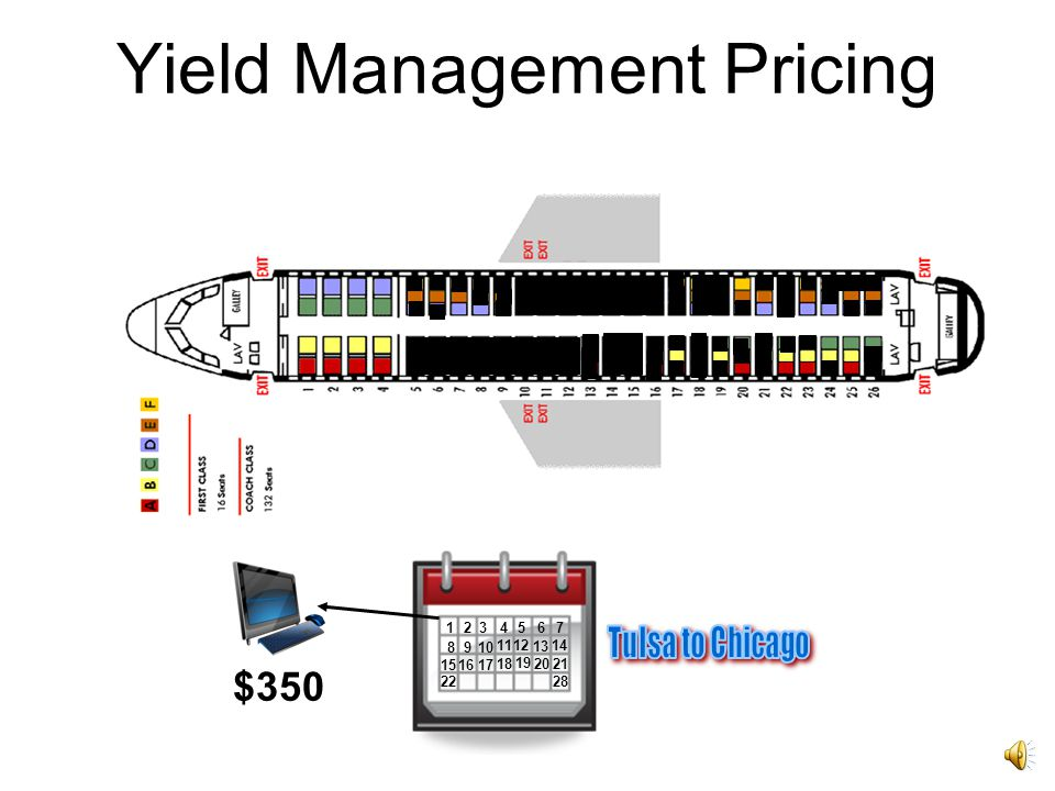 Yield Management Pricing 28 1 2 3 4 5 6 7 89 10 11 12 13 14 15 $275 17 16 $350