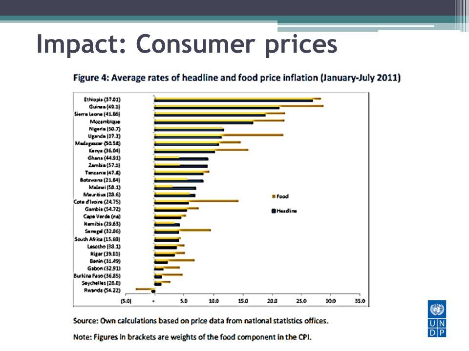 Impact: Consumer prices