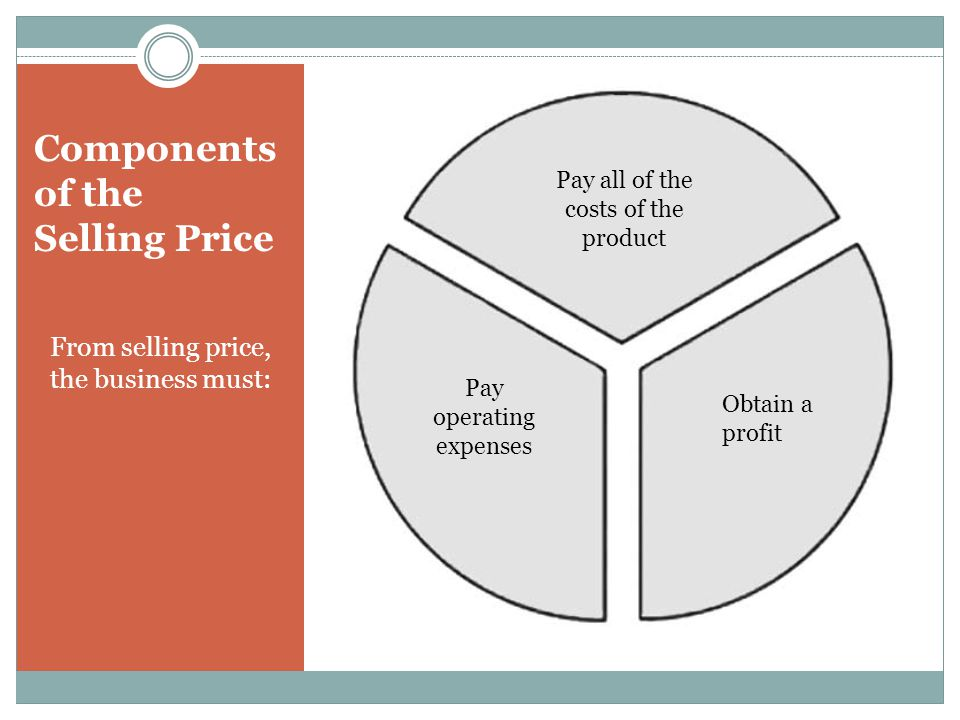 Components of the Selling Price From selling price, the business must: Pay all of the costs of the product Pay operating expenses Obtain a profit