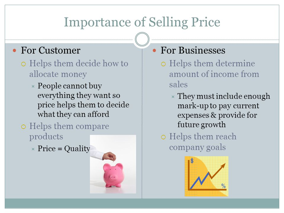 Importance of Selling Price For Customer Helps them decide how to allocate money People cannot buy everything they want so price helps them to decide