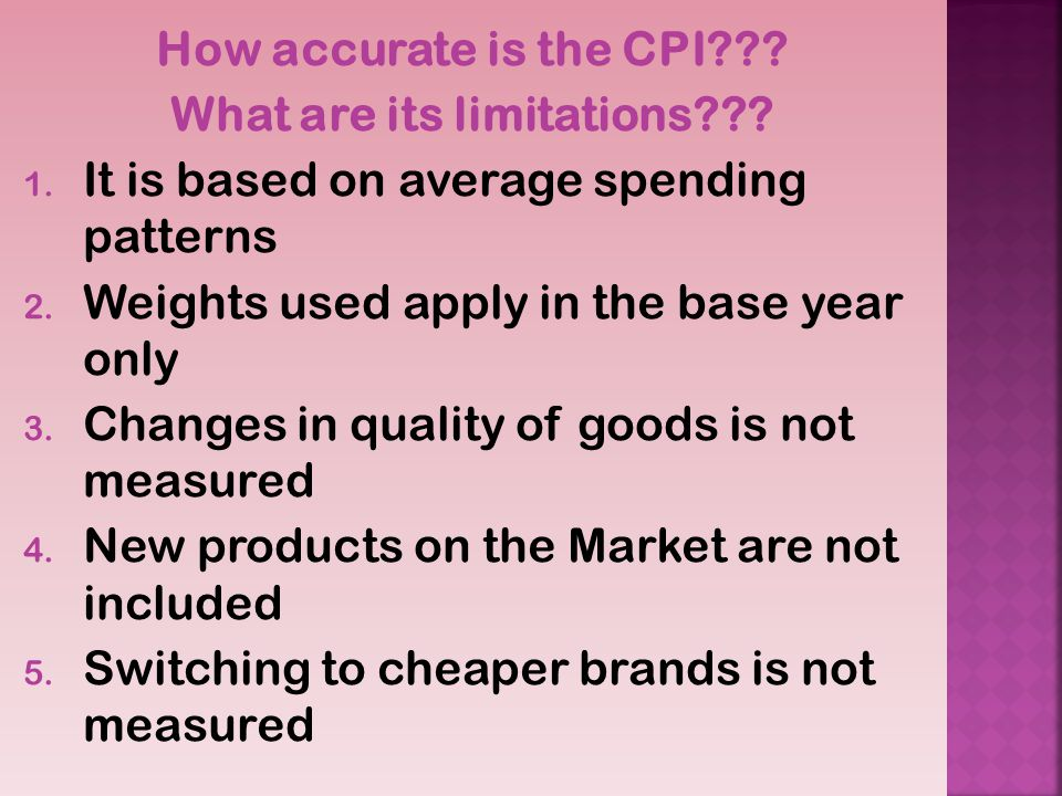 How accurate is the CPI??.What are its limitations??.