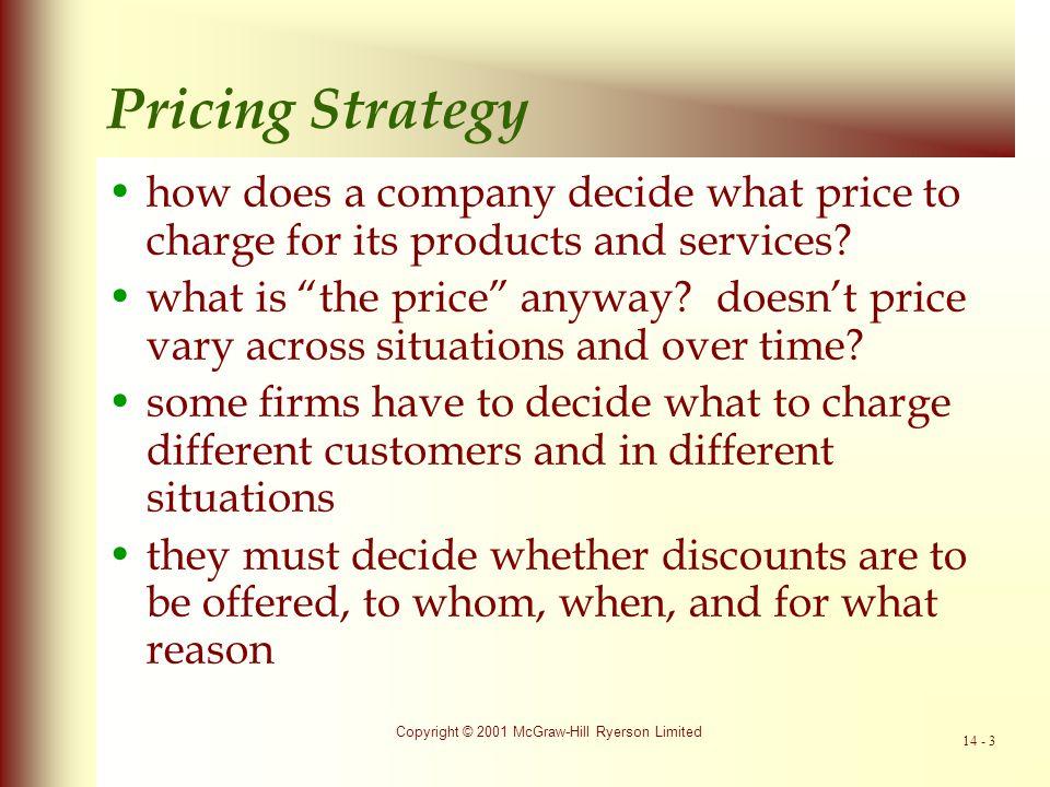 Copyright © 2001 McGraw-Hill Ryerson Limited 14 - 4 Price vs.