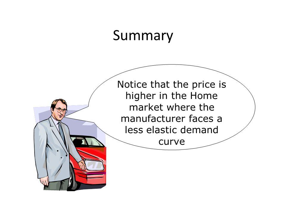 18,000 60 0 Quantity (000s) Price 25,000 DFDF 35.7 Profit-maximization in the foreign market segment MR F MC F 11,000 10 To maximize profits in the Foreign segment, set MR F = MC F