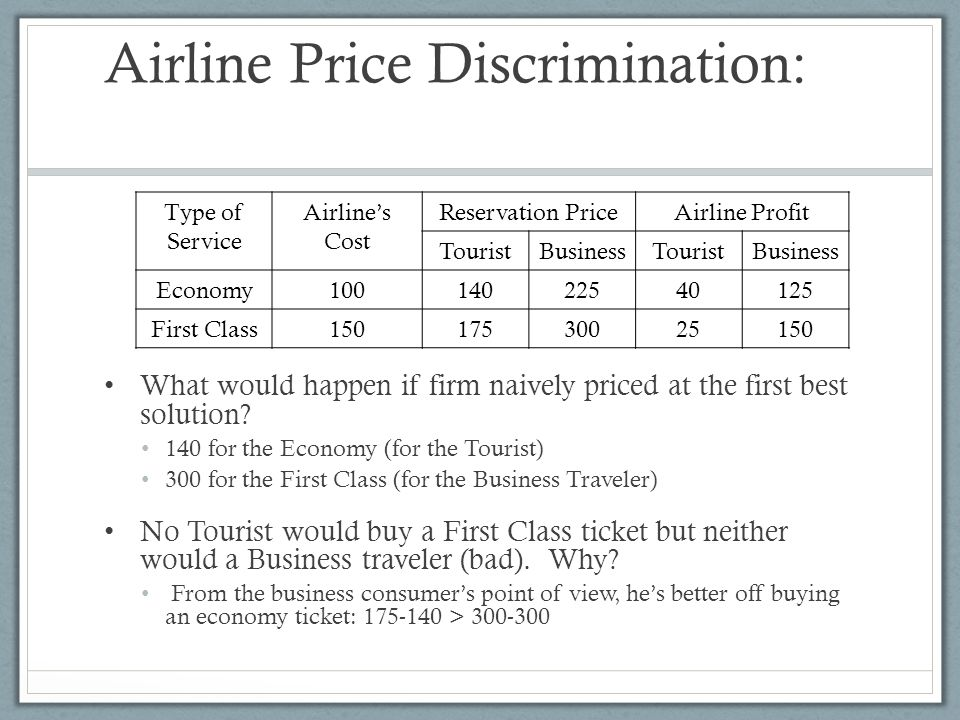 Airline Price Discrimination: What would happen if firm naively priced at the first best solution.