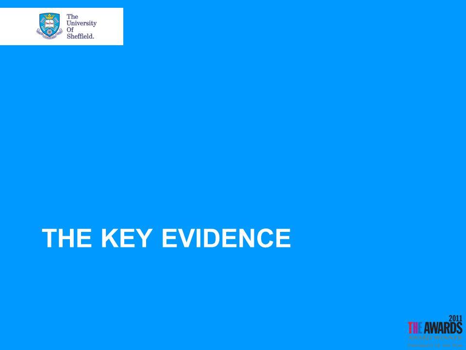 THE KEY EVIDENCE