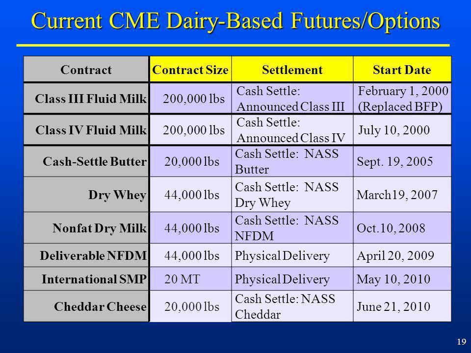 19 ContractContract SizeSettlementStart Date Class III Fluid Milk200,000 lbs Cash Settle: Announced Class III February 1, 2000 (Replaced BFP) Class IV