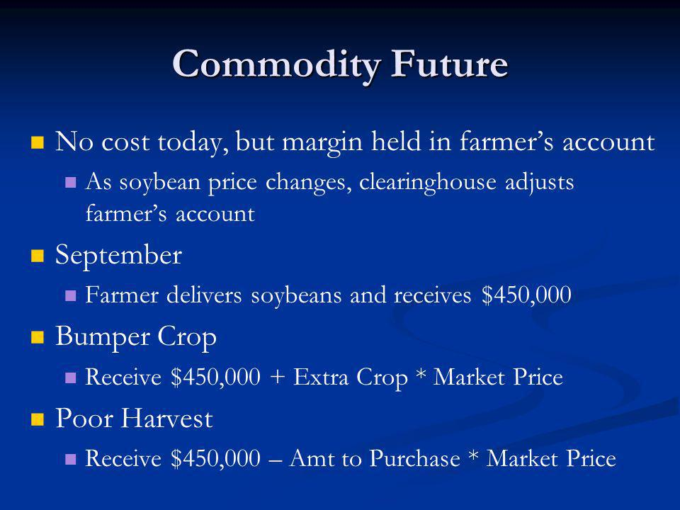 Commodity Future No cost today, but margin held in farmers account As soybean price changes, clearinghouse adjusts farmers account September Farmer delivers soybeans and receives $450,000 Bumper Crop Receive $450,000 + Extra Crop * Market Price Poor Harvest Receive $450,000 – Amt to Purchase * Market Price