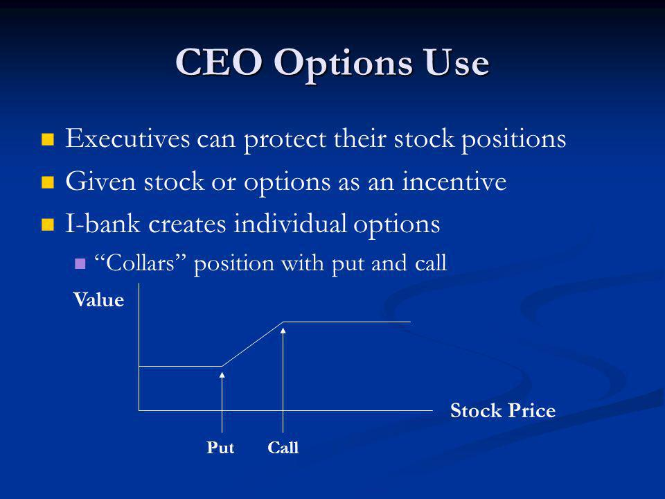 CEO Options Use Executives can protect their stock positions Given stock or options as an incentive I-bank creates individual options Collars position with put and call Value Stock Price PutCall