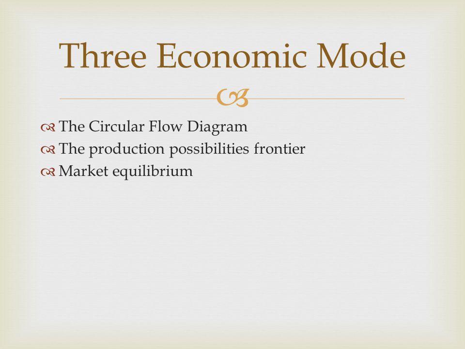 Es = Q/Q = Q x P P/P P Q Price Elasticity of Supply