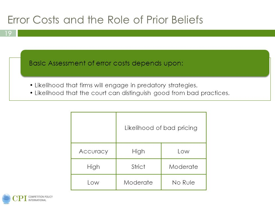 19 Error Costs and the Role of Prior Beliefs Likelihood that firms will engage in predatory strategies.