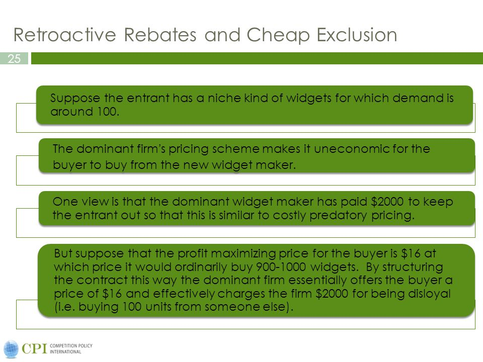 25 Retroactive Rebates and Cheap Exclusion Suppose the entrant has a niche kind of widgets for which demand is around 100. The dominant firms pricing
