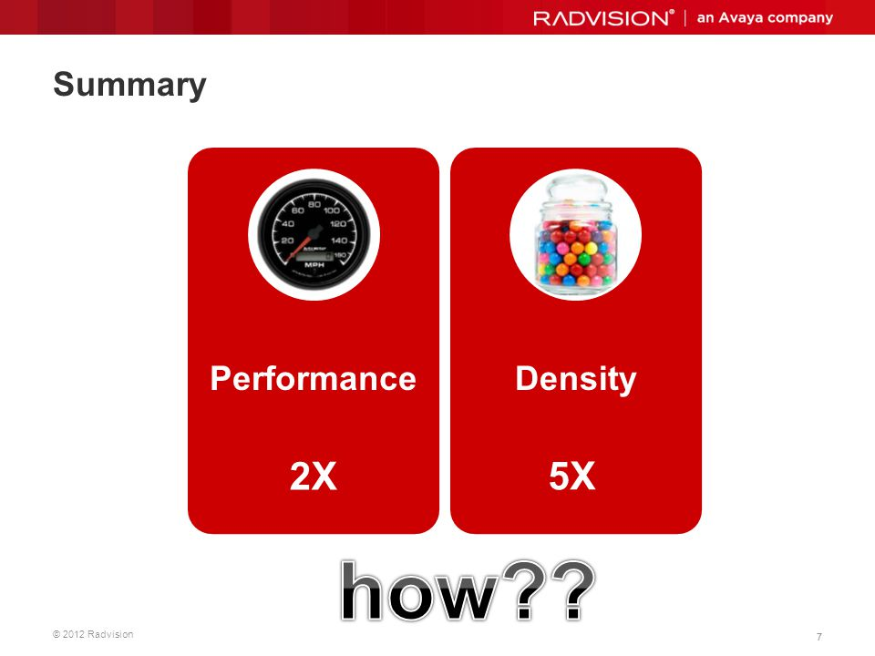 © 2012 Radvision 18 The Scopia Experience Rich User Experience