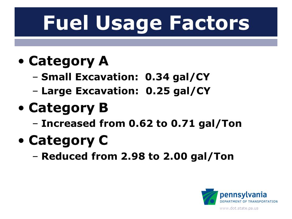 www.dot.state.pa.us Fuel Usage Factors Category A –Small Excavation: 0.34 gal/CY –Large Excavation: 0.25 gal/CY Category B –Increased from 0.62 to 0.7