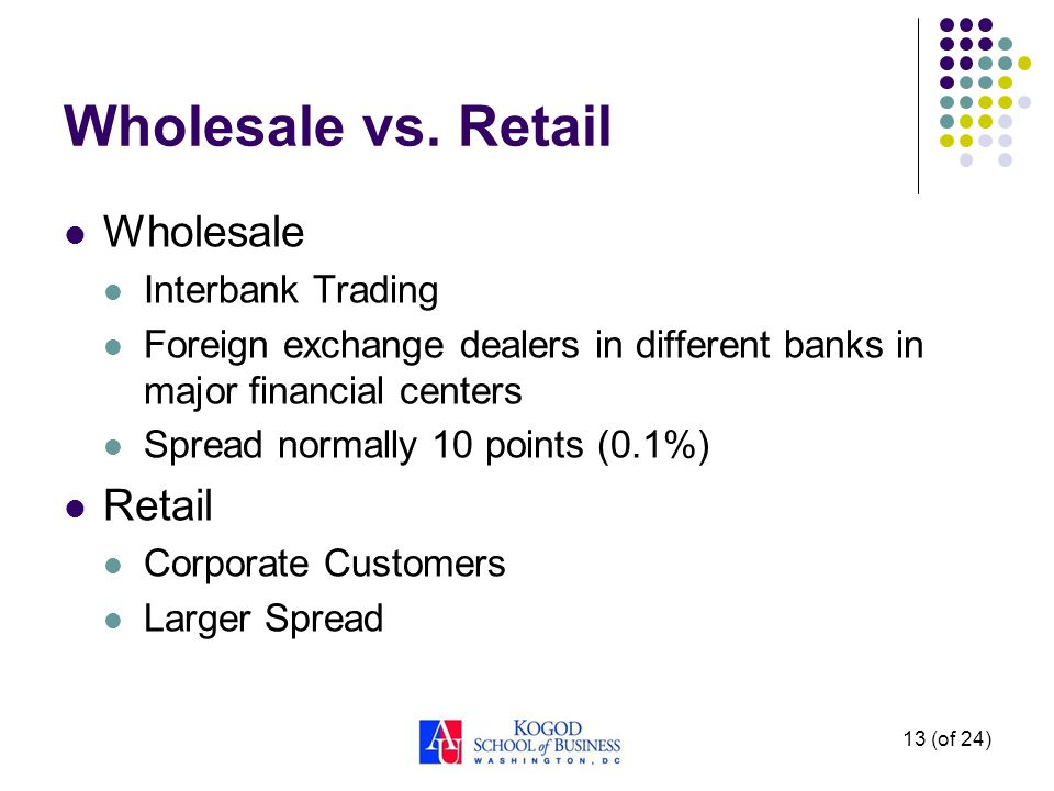 Wholesale vs. Retail Wholesale Interbank Trading Foreign exchange dealers in different banks in major financial centers Spread normally 10 points (0.1