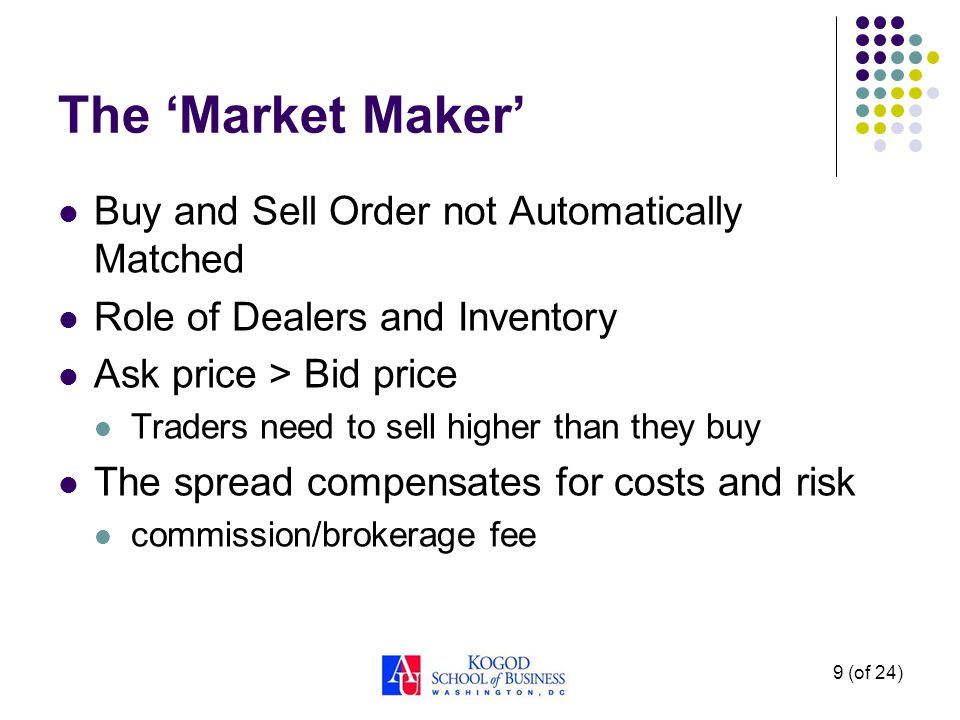 9 (of 24) The Market Maker Buy and Sell Order not Automatically Matched Role of Dealers and Inventory Ask price > Bid price Traders need to sell highe