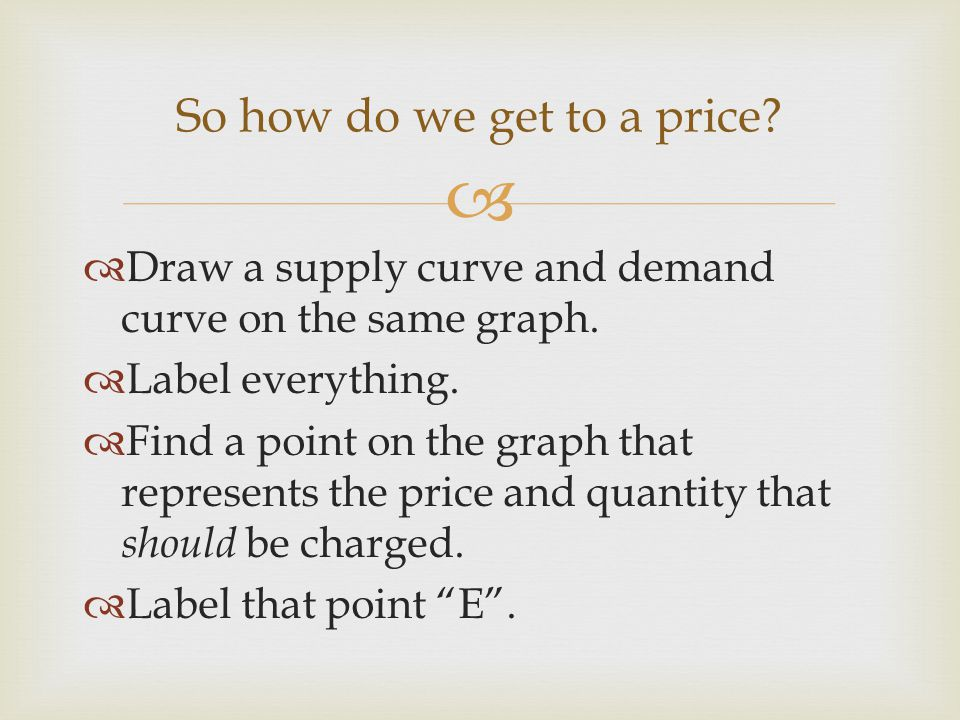 Draw a supply curve and demand curve on the same graph.