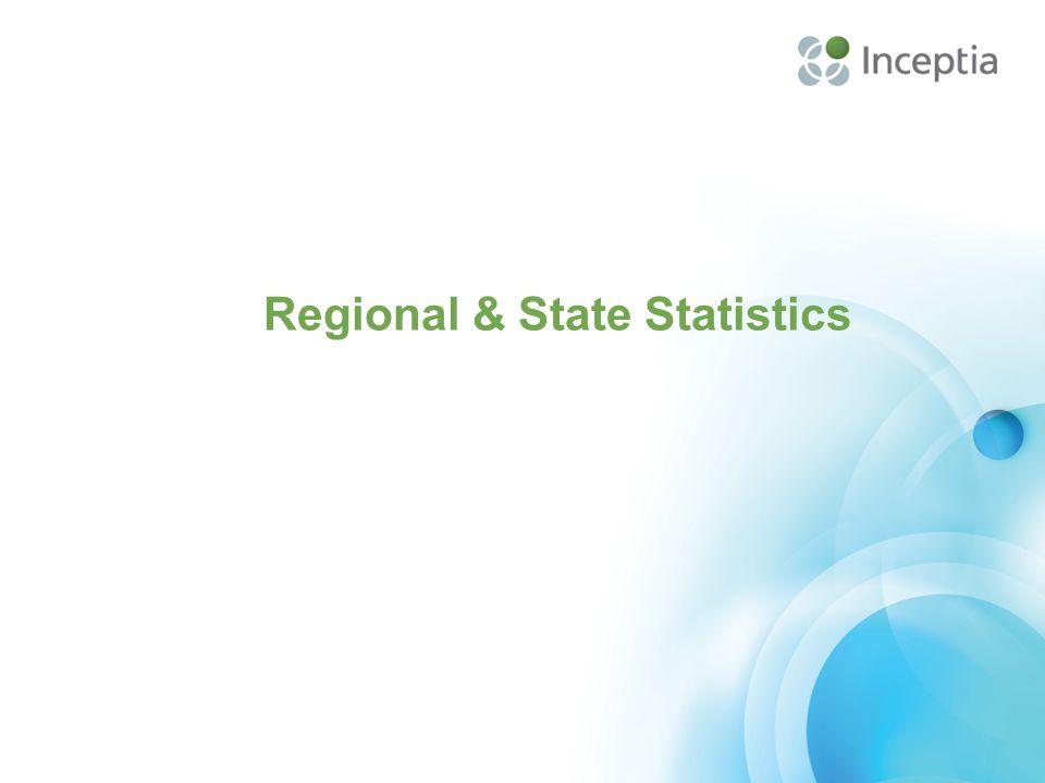 Regional & State Statistics