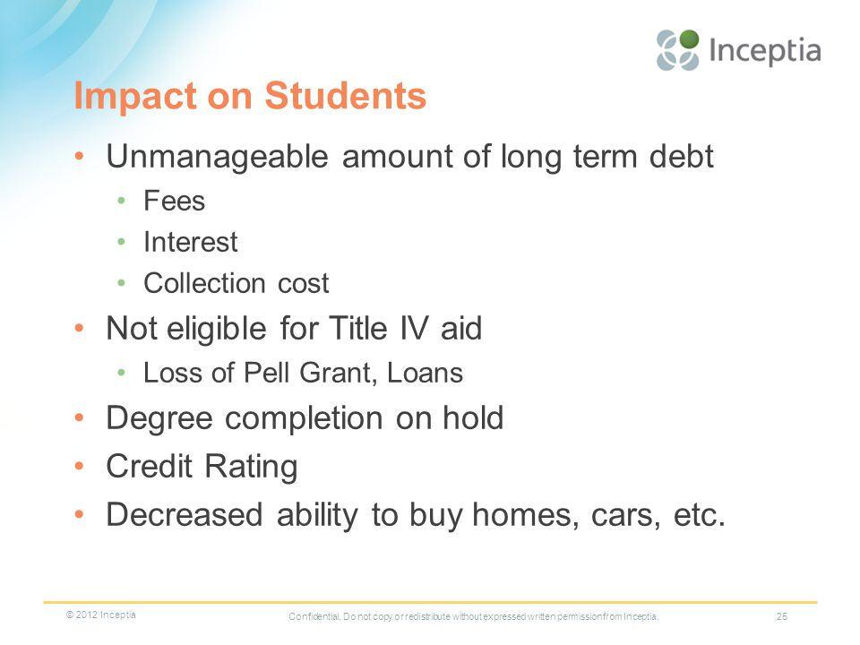 Impact on Students Unmanageable amount of long term debt Fees Interest Collection cost Not eligible for Title IV aid Loss of Pell Grant, Loans Degree completion on hold Credit Rating Decreased ability to buy homes, cars, etc.