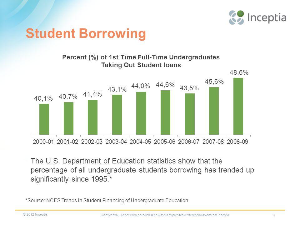 Student Borrowing 9 The U.S.