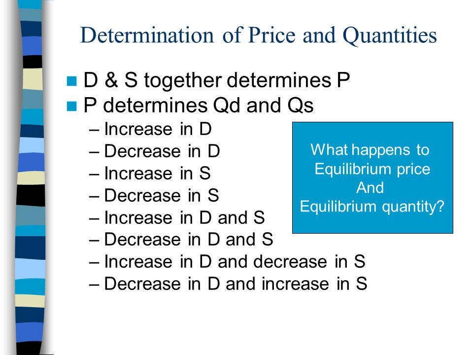 Determination of Price and Quantities D & S together determines P P determines Qd and Qs –Increase in D –Decrease in D –Increase in S –Decrease in S –Increase in D and S –Decrease in D and S –Increase in D and decrease in S –Decrease in D and increase in S What happens to Equilibrium price And Equilibrium quantity?