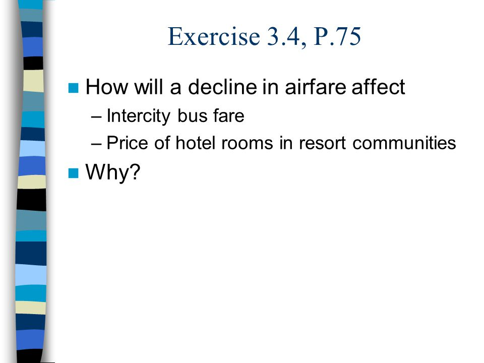 Exercise 3.4, P.75 How will a decline in airfare affect –Intercity bus fare –Price of hotel rooms in resort communities Why?
