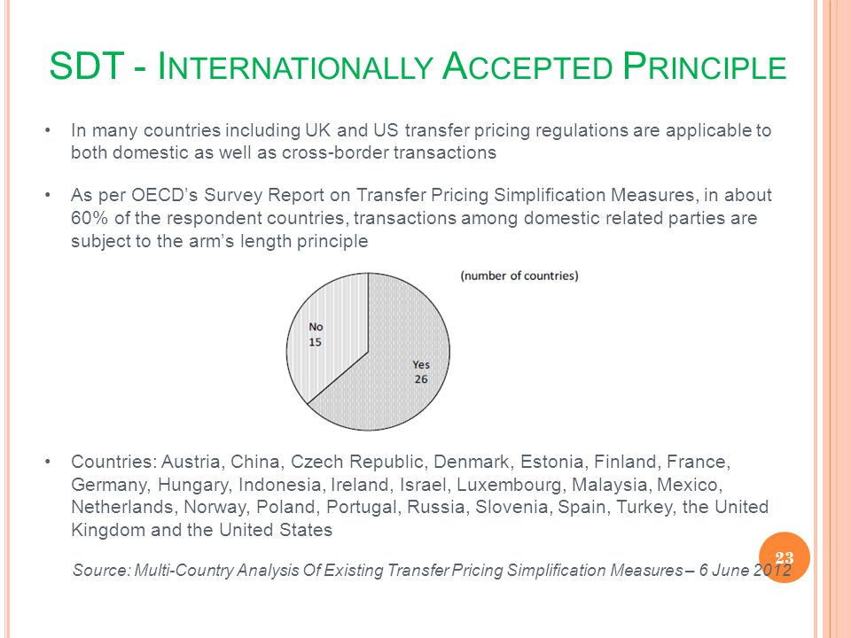 SDT - I NTERNATIONALLY A CCEPTED P RINCIPLE 23 In many countries including UK and US transfer pricing regulations are applicable to both domestic as w