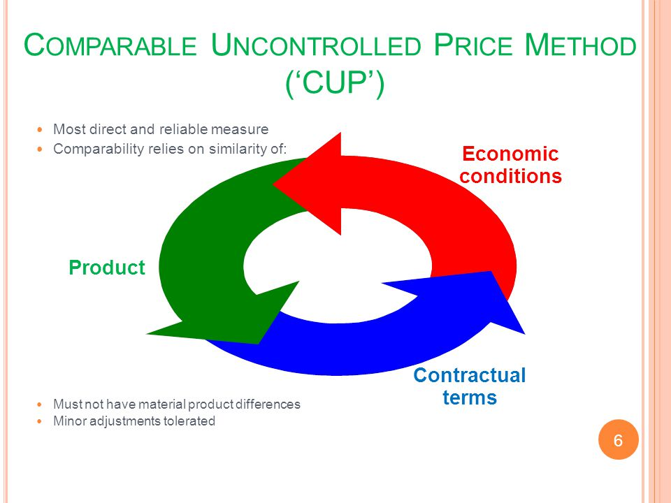 Most direct and reliable measure Comparability relies on similarity of: Must not have material product differences Minor adjustments tolerated Product