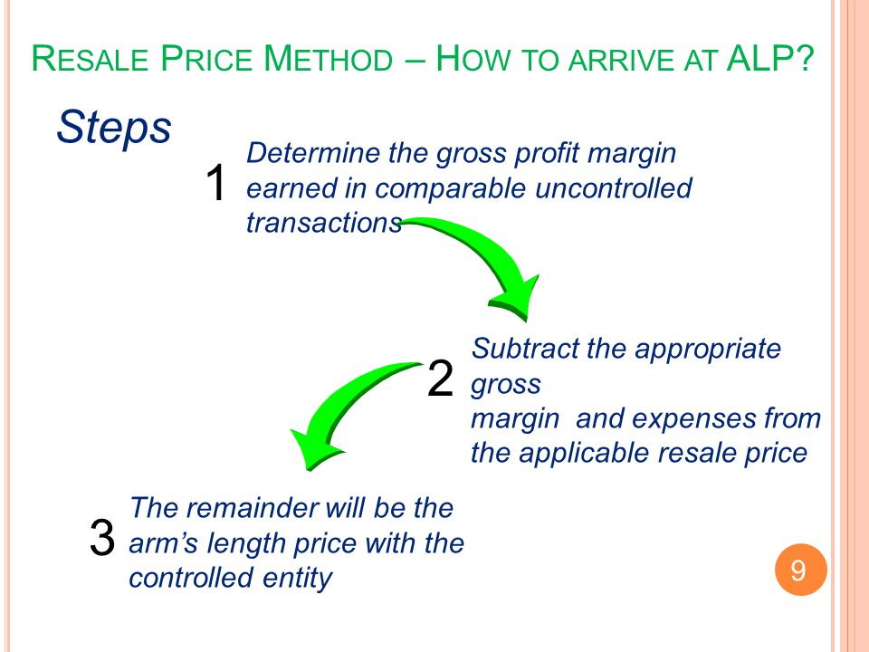 R ESALE P RICE M ETHOD – H OW TO ARRIVE AT ALP? Steps 1 Determine the gross profit margin earned in comparable uncontrolled transactions 2 Subtract th