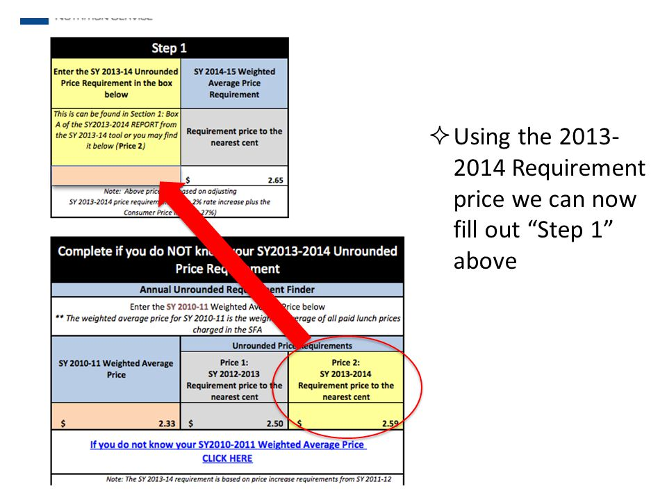 Using the 2013- 2014 Requirement price we can now fill out Step 1 above