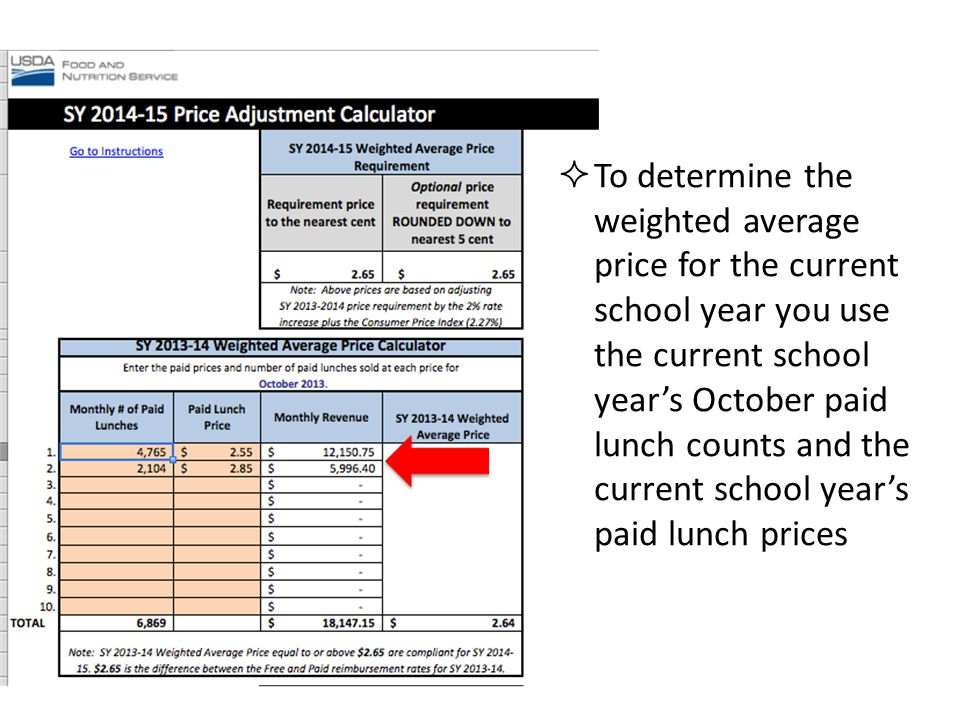 To determine the weighted average price for the current school year you use the current school years October paid lunch counts and the current school