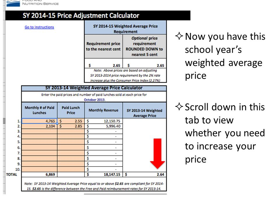 Now you have this school years weighted average price Scroll down in this tab to view whether you need to increase your price