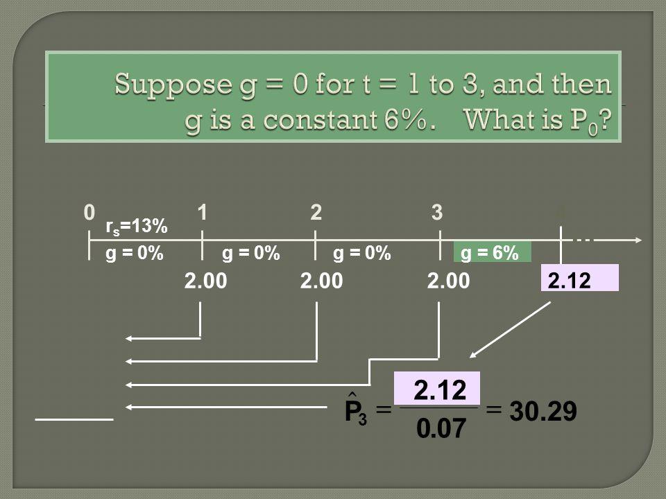 01234 r s =13% g = 0% g = 6% 2.00 2.00 2.00 2.12 2.12. P 3 007 30.29...