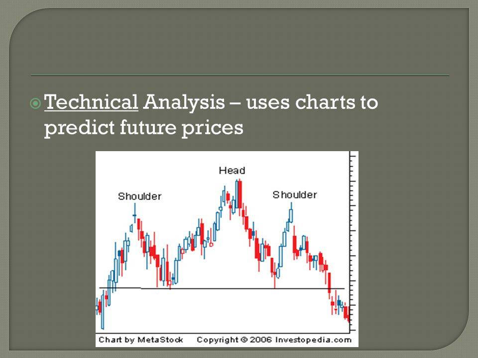 Technical Analysis – uses charts to predict future prices