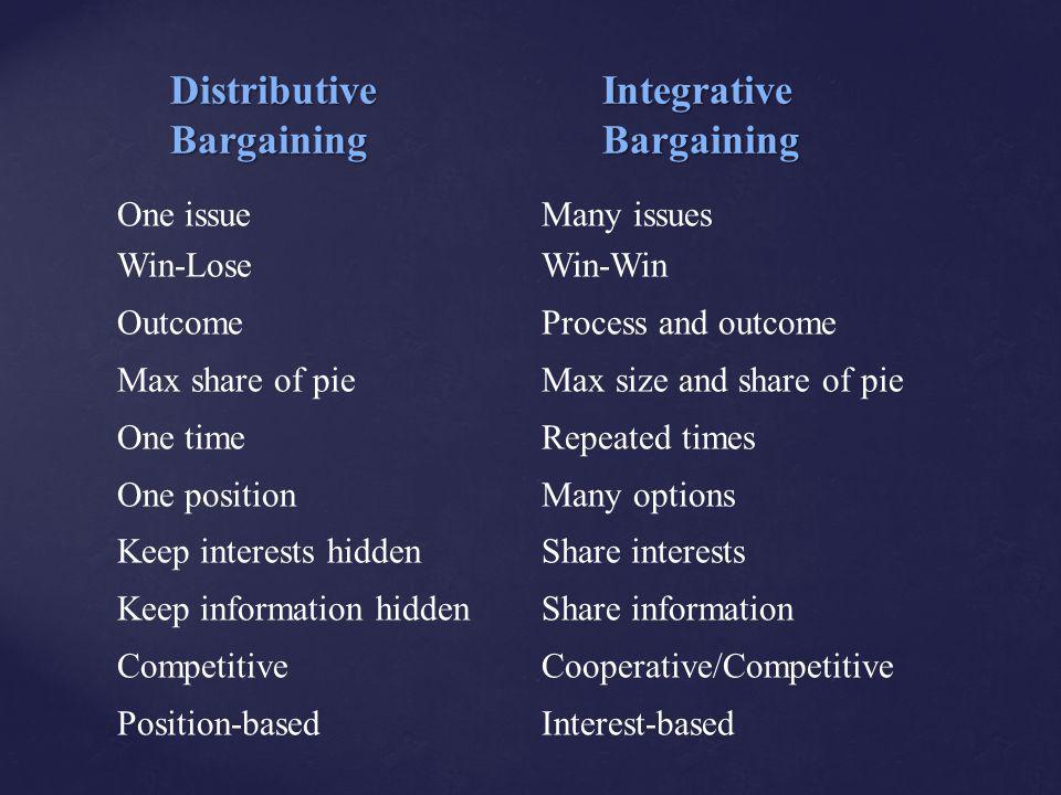 Distributive Integrative Bargaining Bargaining One issueMany issues Win-LoseWin-Win OutcomeProcess and outcome Max share of pieMax size and share of p