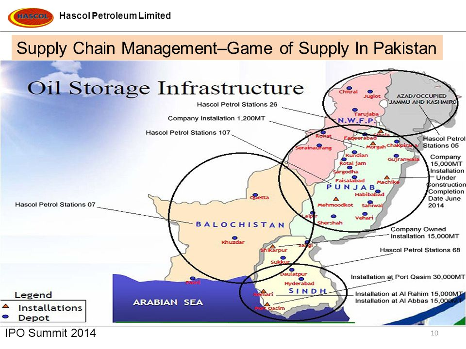 Hascol Petroleum Limited IPO Summit 2014 10 Supply Chain Management–Game of Supply In Pakistan