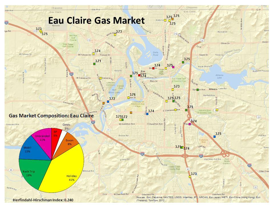 Eau Claire Gas Market Herfindahl-Hirschman Index: 0.240