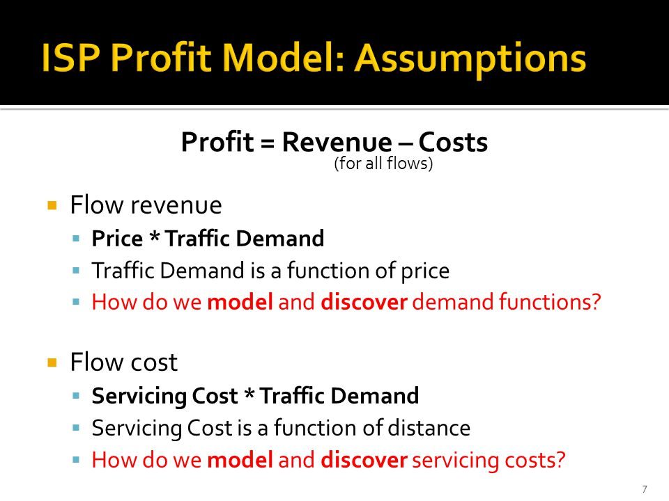 1.Finding Demand Functions 3. Reconciling cost with demand 2.