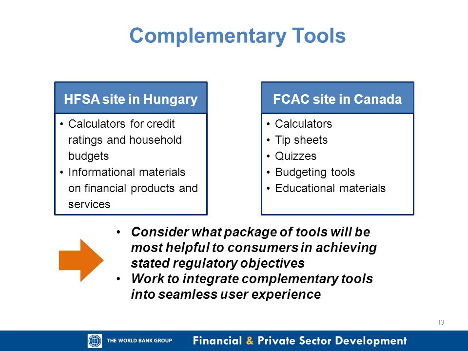 13 HFSA site in Hungary Calculators for credit ratings and household budgets Informational materials on financial products and services FCAC site in C