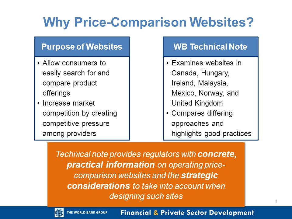Why Price-Comparison Websites? 4 Purpose of Websites Allow consumers to easily search for and compare product offerings Increase market competition by