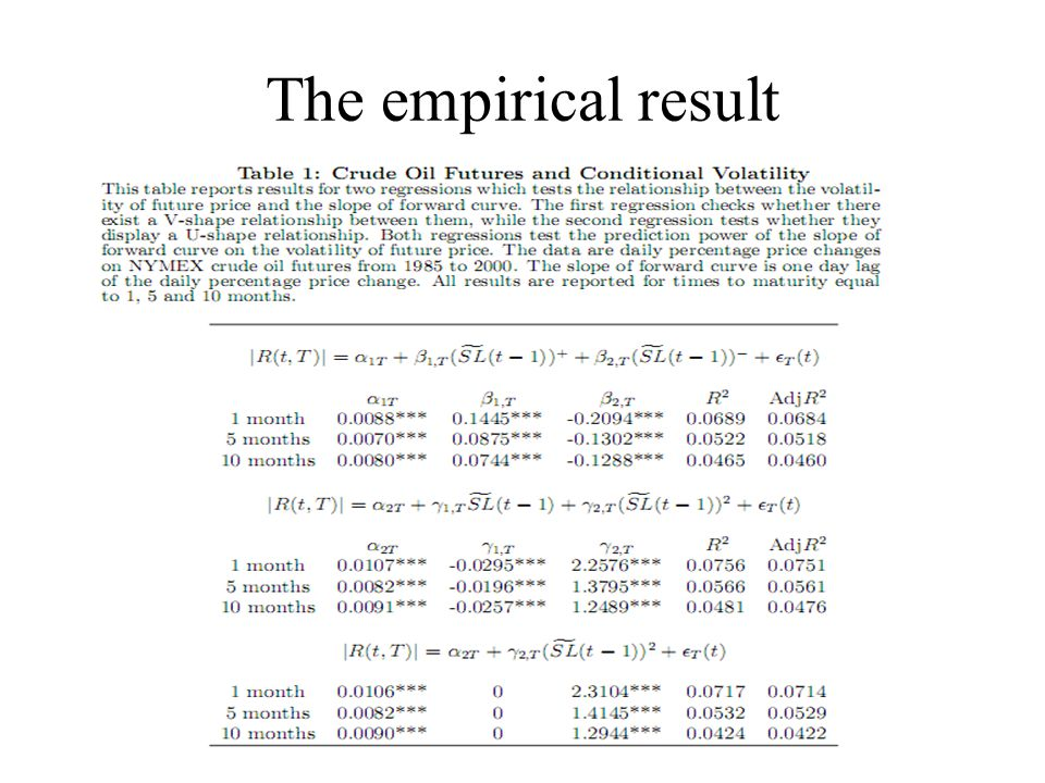 The empirical result