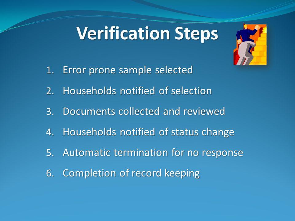 Verification Steps 1.Error prone sample selected 2.