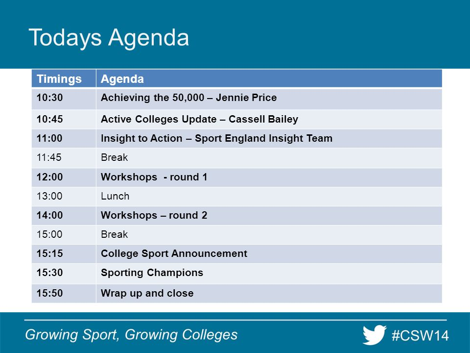 Todays Agenda TimingsAgenda 10:30Achieving the 50,000 – Jennie Price 10:45Active Colleges Update – Cassell Bailey 11:00Insight to Action – Sport Engla
