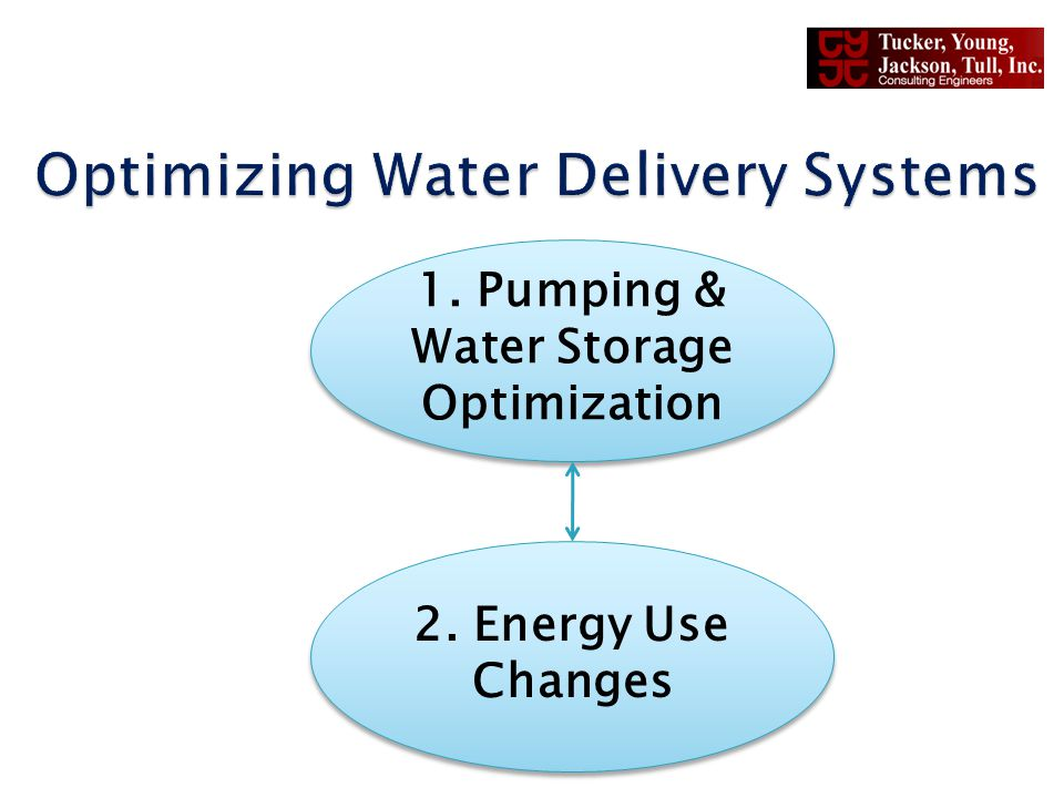 1. Pumping & Water Storage Optimization 2. Energy Use Changes