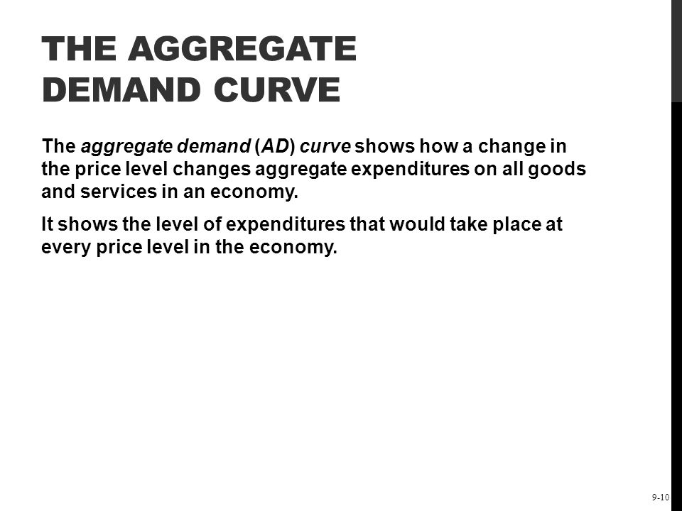 The Short-Run Keynesian Policy Model: Demand-Side Policies 9-10 THE AGGREGATE DEMAND CURVE The aggregate demand (AD) curve shows how a change in the p